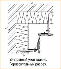 Монтаж керамогранита на внутренний угол здания
